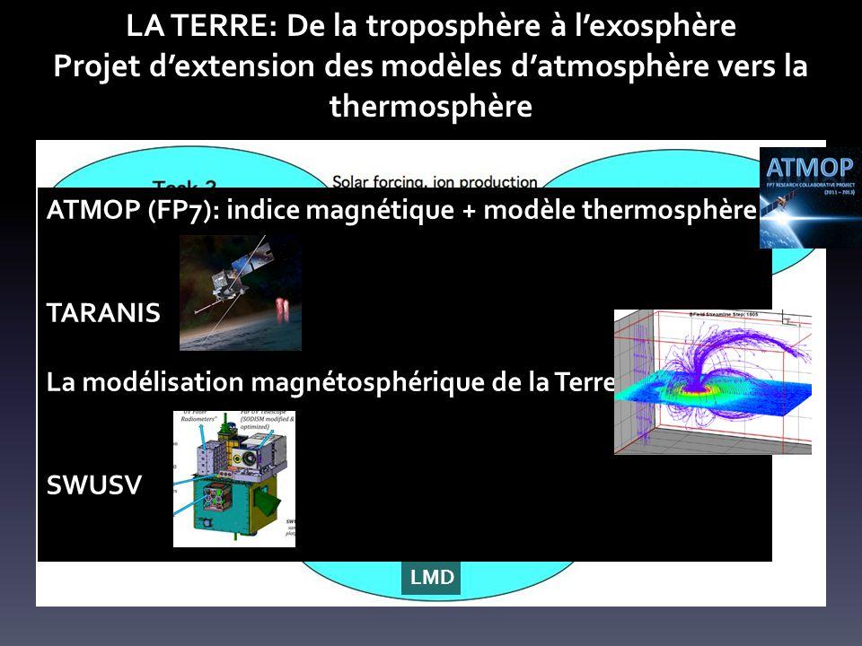 LA TERRE: De la troposphère à l'exosphère