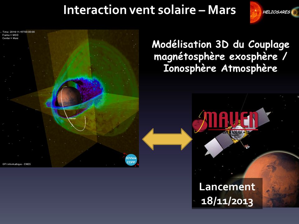 Interaction vent solaire – Mars
