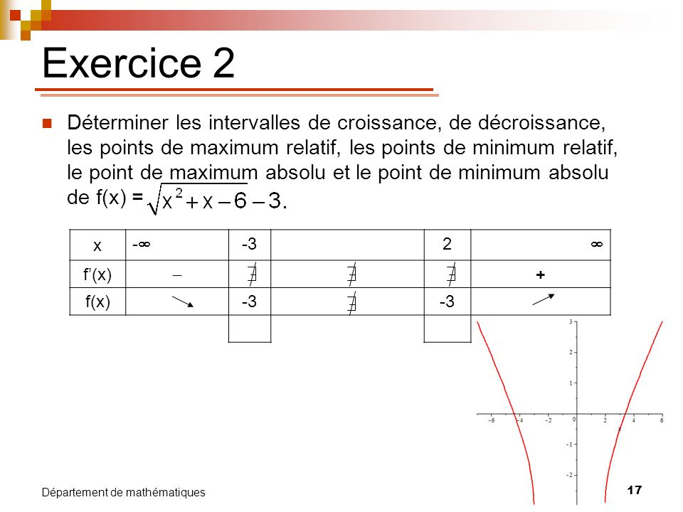 Exercice 2
