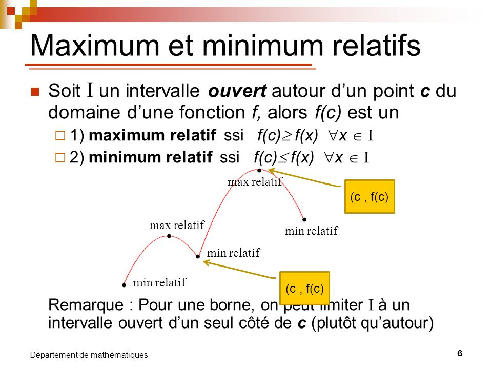 Maximum et minimum relatifs