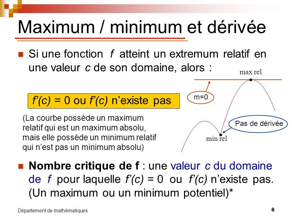 Maximum / minimum et dérivée
