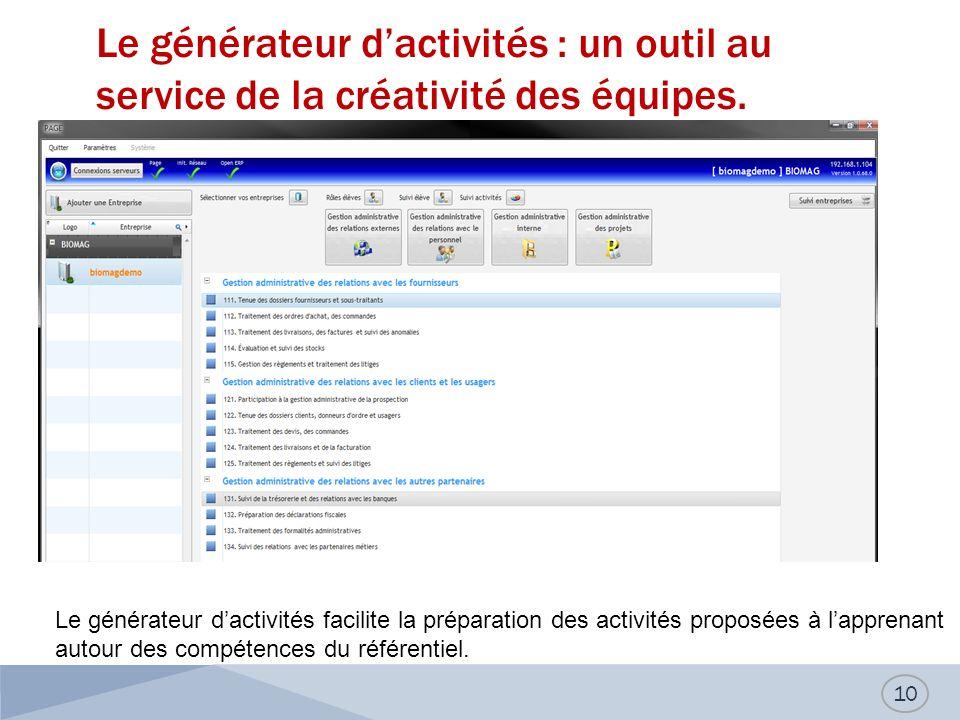 Le générateur d'activités : un outil au service de la créativité des équipes.