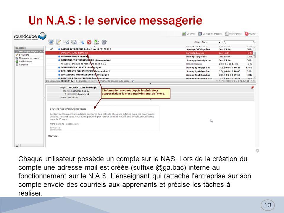 Un N.A.S : le service messagerie