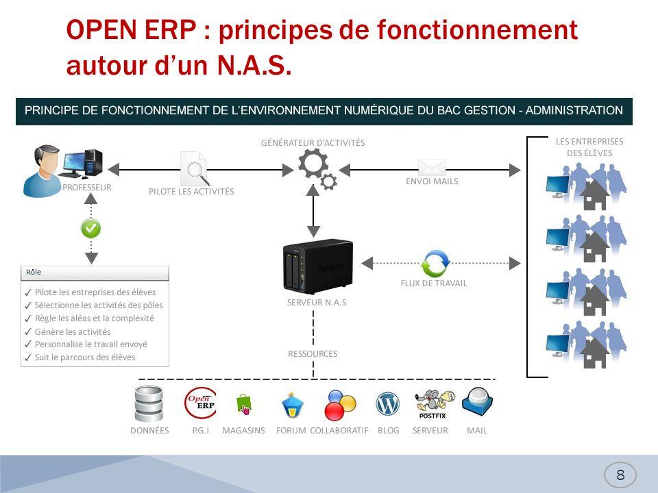 OPEN ERP : principes de fonctionnement autour d'un N.A.S.