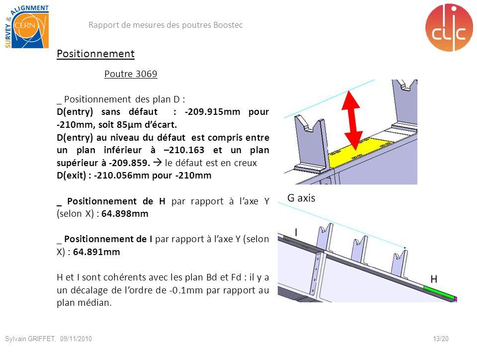 Positionnement Poutre 3069 _ Positionnement des plan D :