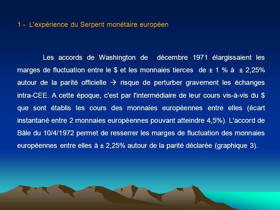 1 - L expérience du Serpent monétaire européen