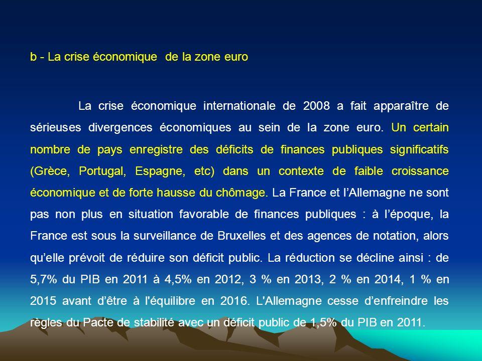 b - La crise économique de la zone euro