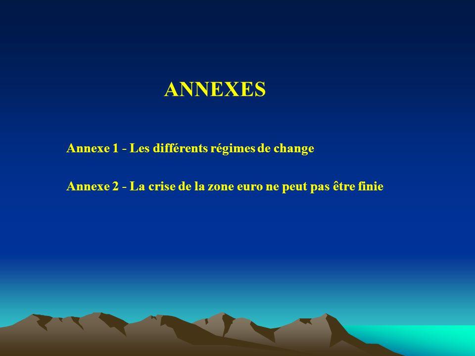 ANNEXES Annexe 1 - Les différents régimes de change