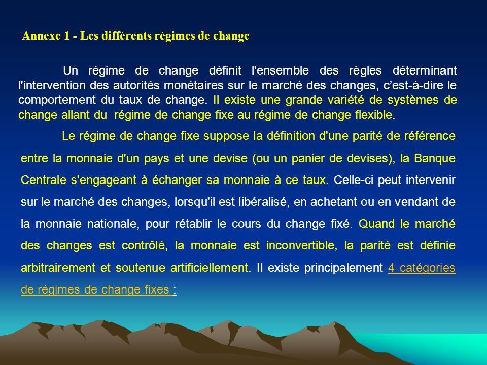 Annexe 1 - Les différents régimes de change