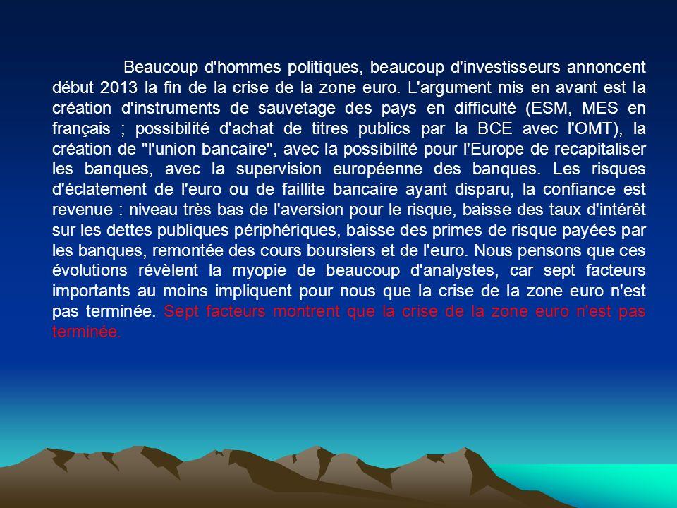 Beaucoup d hommes politiques, beaucoup d investisseurs annoncent début 2013 la fin de la crise de la zone euro.