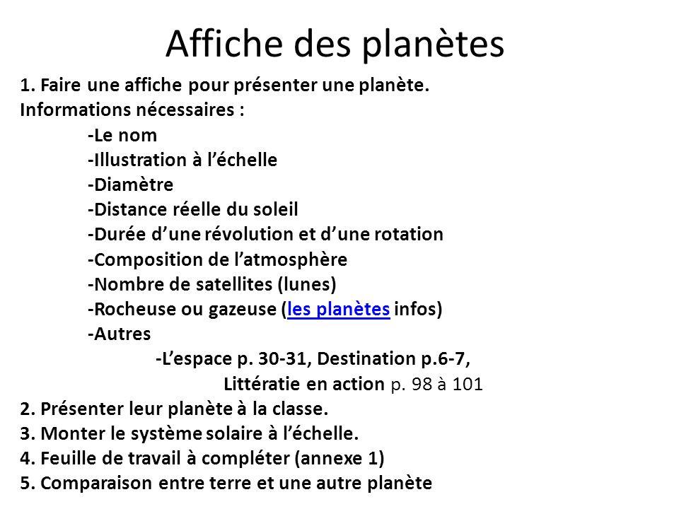 Affiche des planètes 1. Faire une affiche pour présenter une planète.