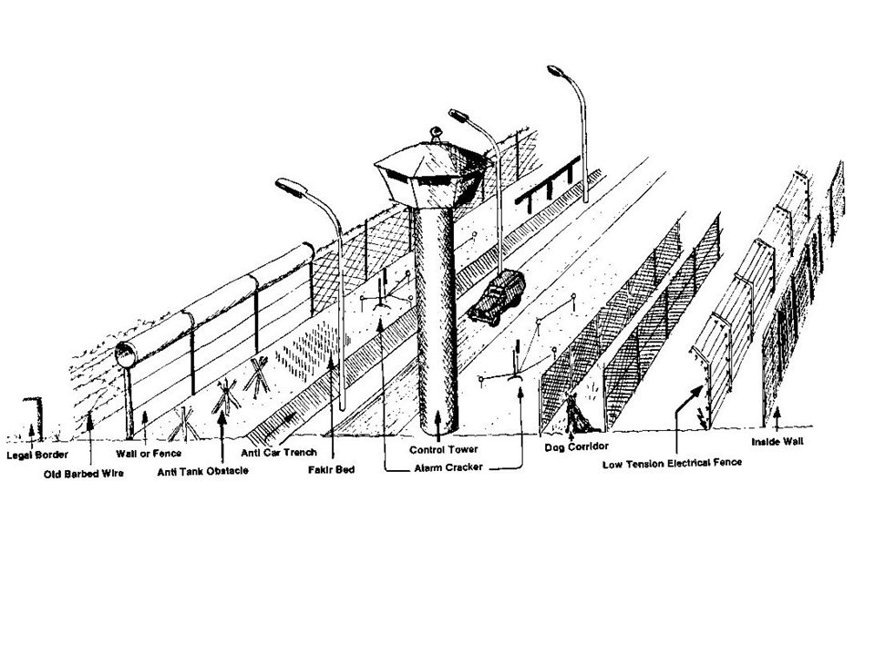 A cross section of the border with the Walls, Fences etc...