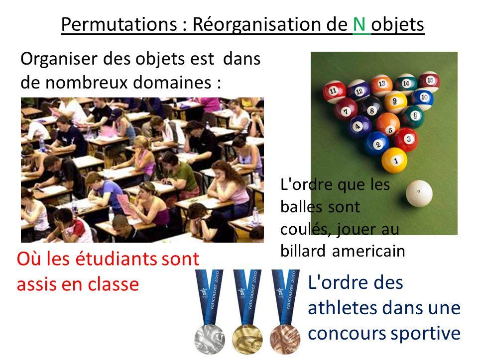 Permutations : Réorganisation de N objets