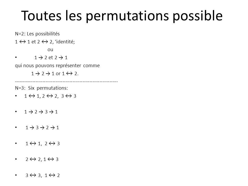 Toutes les permutations possible