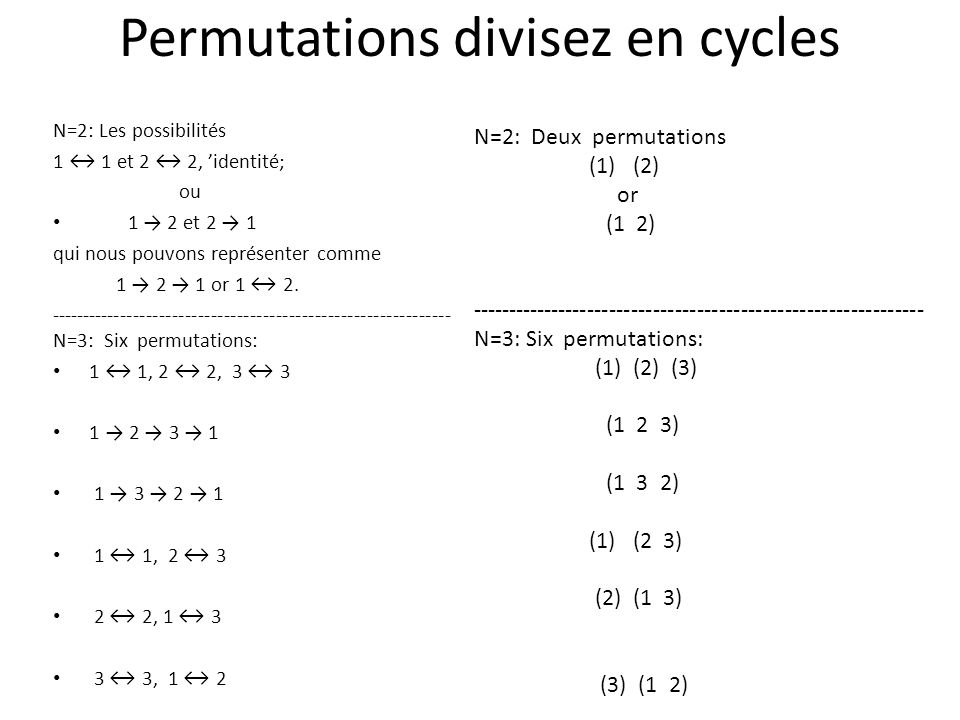 Permutations divisez en cycles