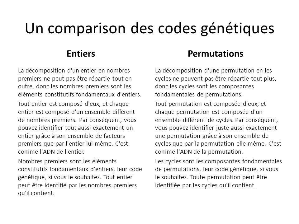 Un comparison des codes génétiques
