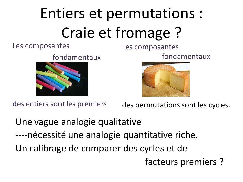 Entiers et permutations : Craie et fromage