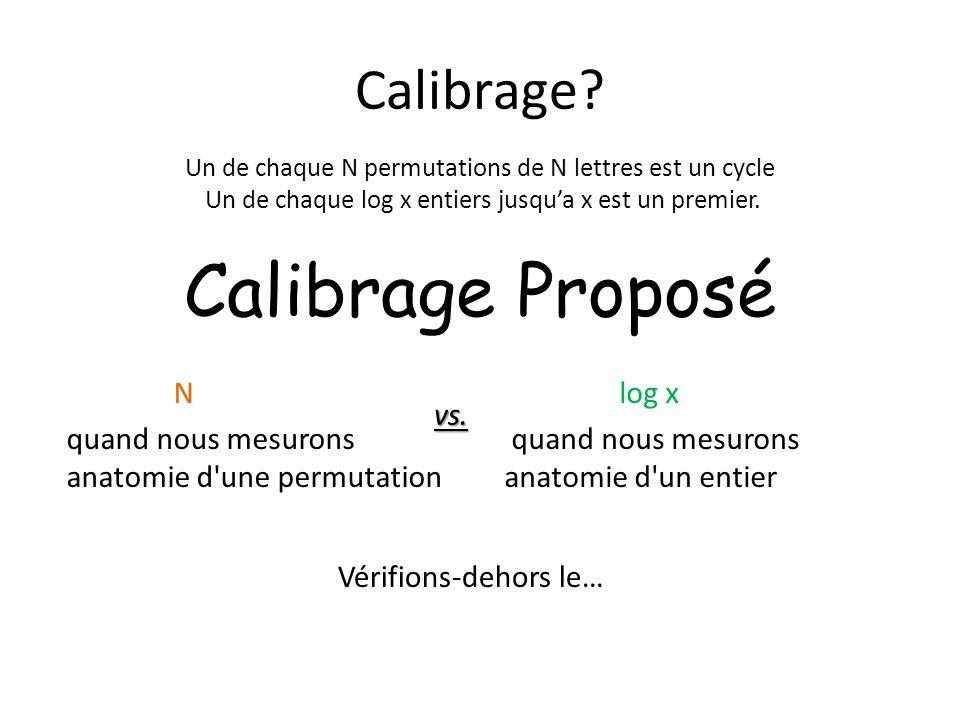 Calibrage Proposé Calibrage N