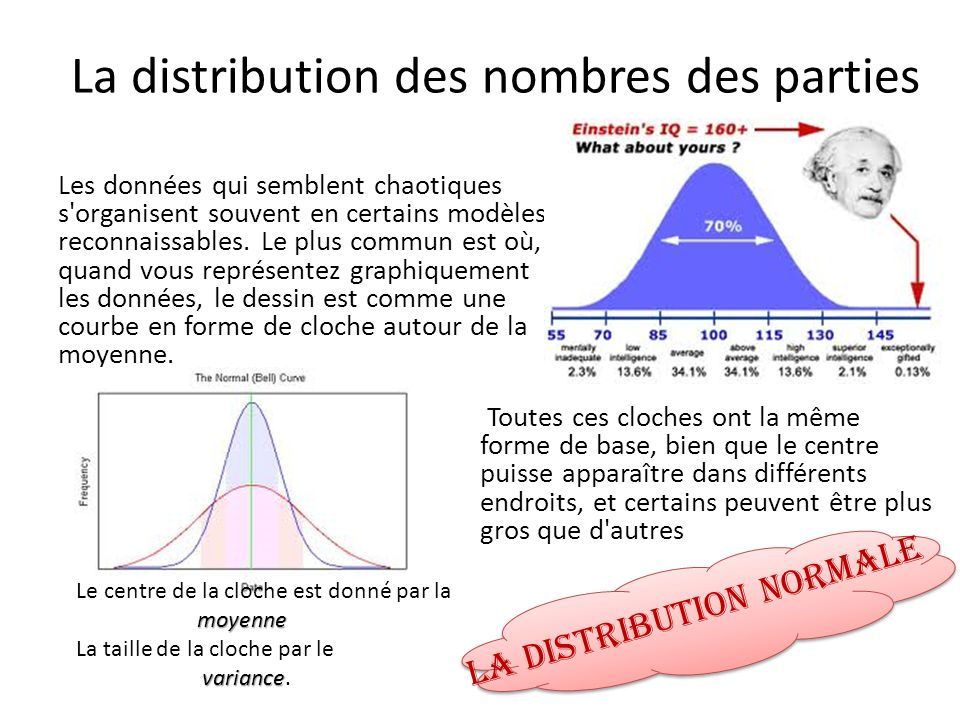 La distribution des nombres des parties