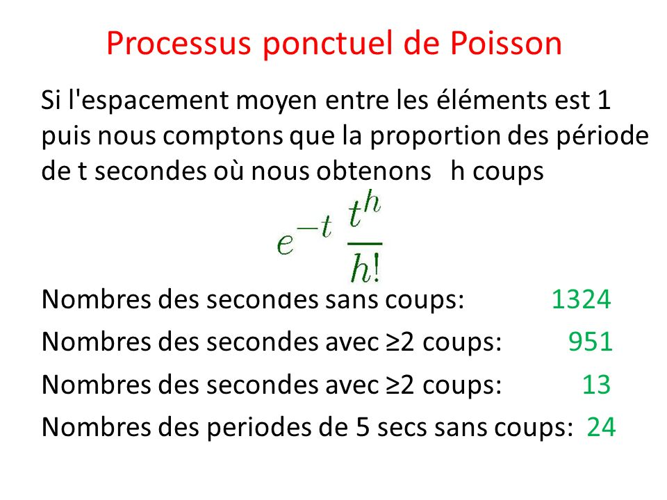Processus ponctuel de Poisson