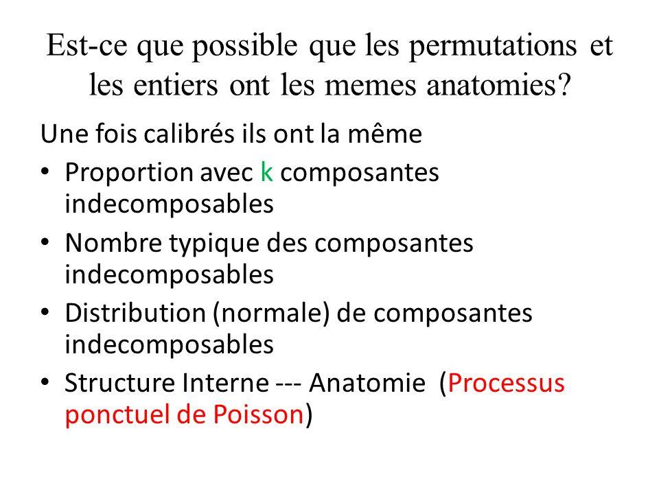 Est-ce que possible que les permutations et les entiers ont les memes anatomies