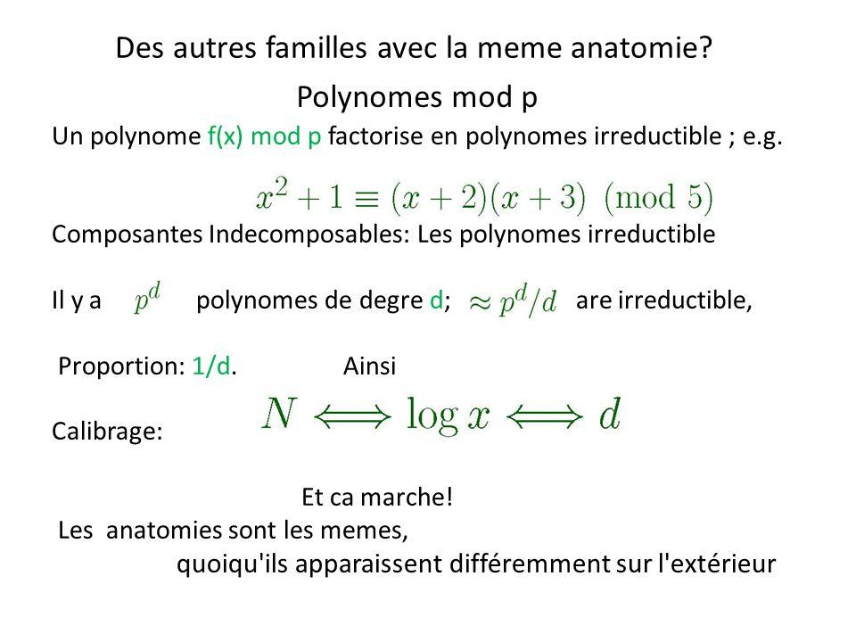 Des autres familles avec la meme anatomie