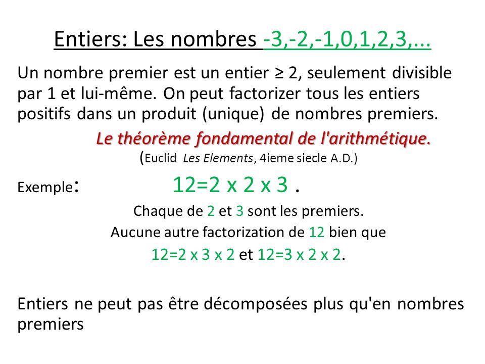 Entiers: Les nombres -3,-2,-1,0,1,2,3,...