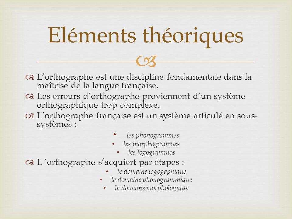 Eléments théoriques L'orthographe est une discipline fondamentale dans la maîtrise de la langue française.