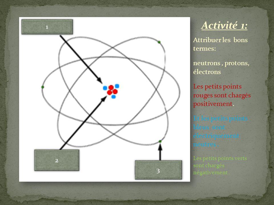Activité 1: 1 Attribuer les bons termes: neutrons , protons, électrons