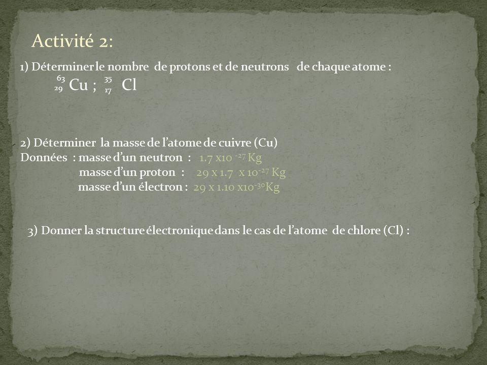 Activité 2: 1) Déterminer le nombre de protons et de neutrons de chaque atome : Cu ; Cl. 63. 35.