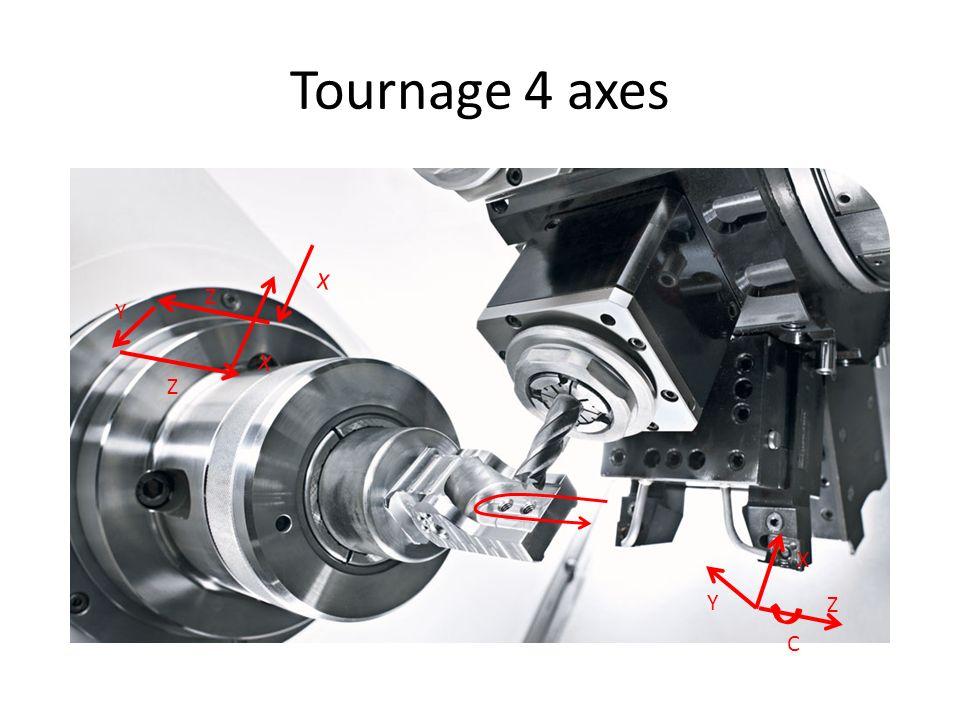 Tournage 4 axes X Z X Y Z Z X C Y