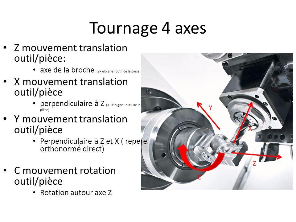 Tournage 4 axes Z mouvement translation outil/pièce: