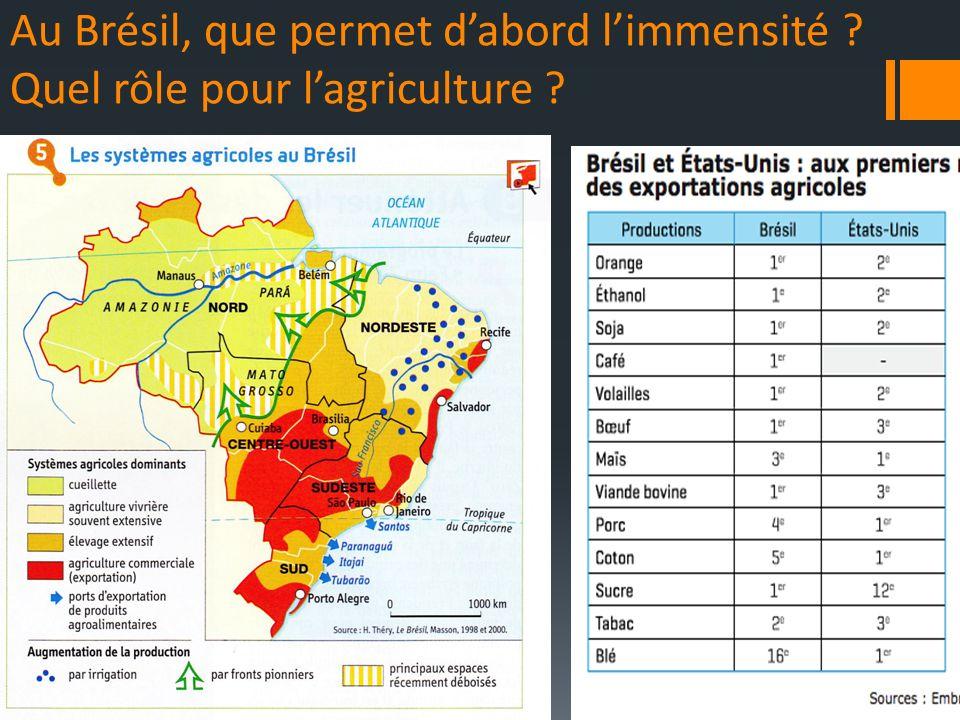 Au Brésil, que permet d'abord l'immensité Quel rôle pour l'agriculture