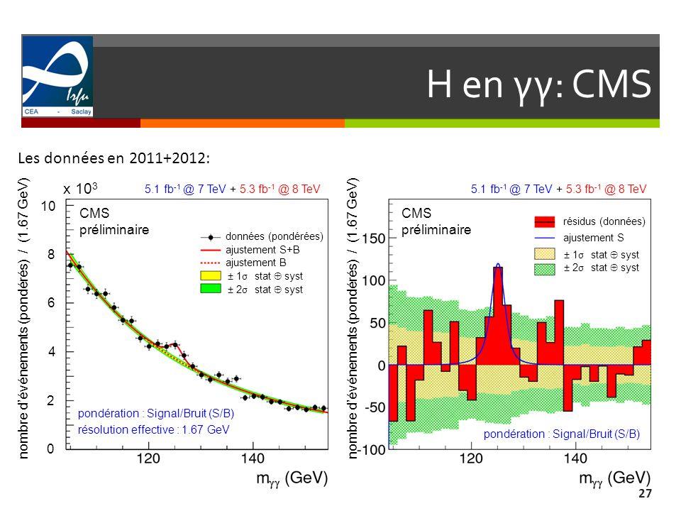 H en γγ: CMS Les données en 2011+2012: x 103 10 CMS préliminaire