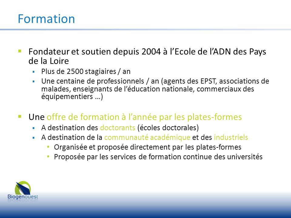 Formation Fondateur et soutien depuis 2004 à l'Ecole de l'ADN des Pays de la Loire. Plus de 2500 stagiaires / an.