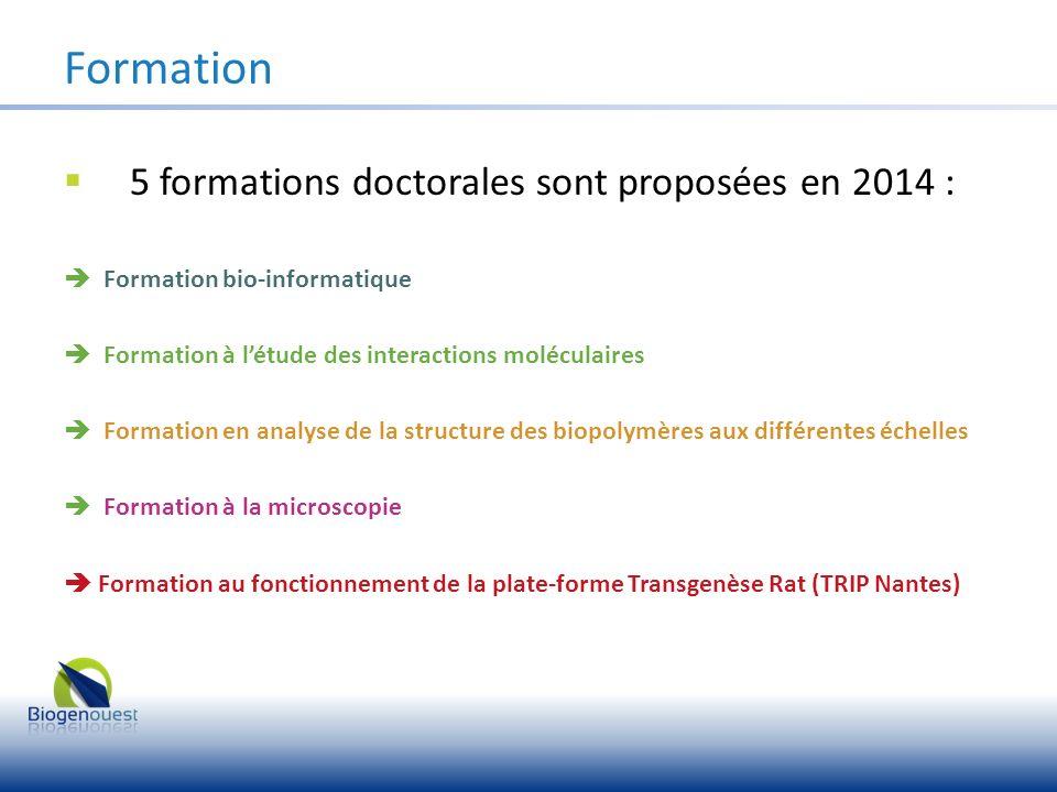 Formation 5 formations doctorales sont proposées en 2014 :