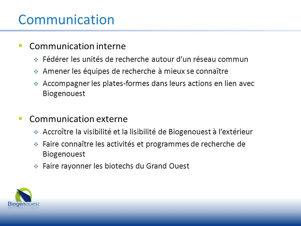 Communication Communication interne Communication externe