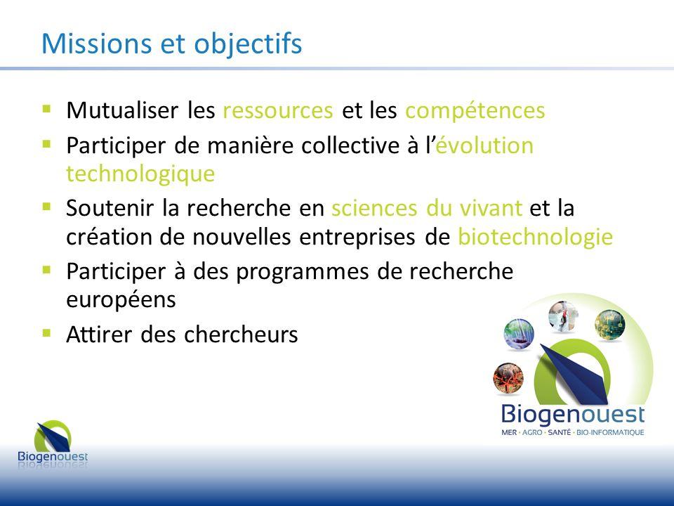 Missions et objectifs Mutualiser les ressources et les compétences