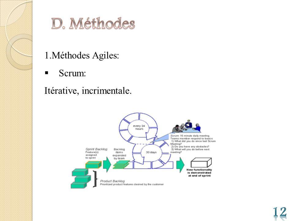 D. Méthodes 1.Méthodes Agiles: Scrum: Itérative, incrimentale. 12