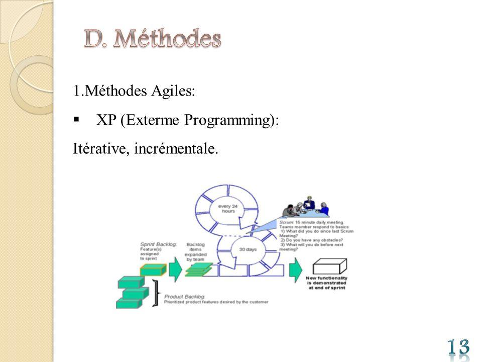 D. Méthodes 13 1.Méthodes Agiles: XP (Exterme Programming):