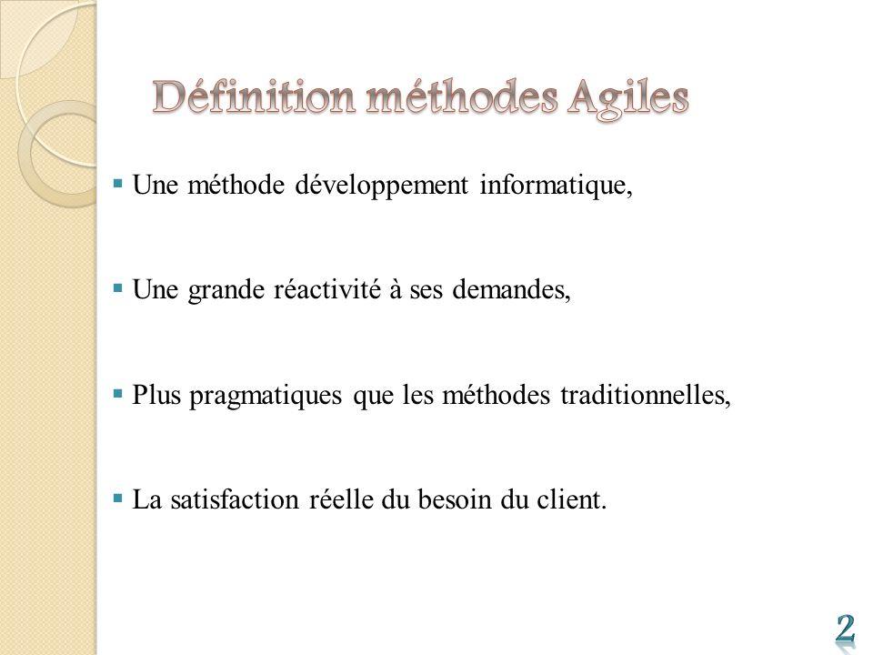 Définition méthodes Agiles