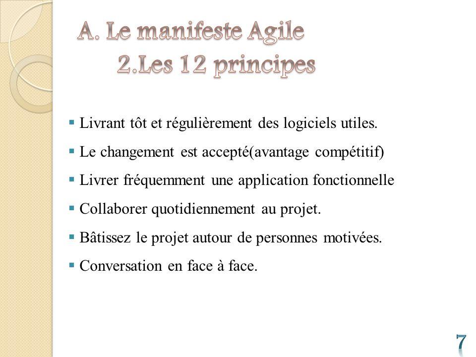 A. Le manifeste Agile 2.Les 12 principes 7