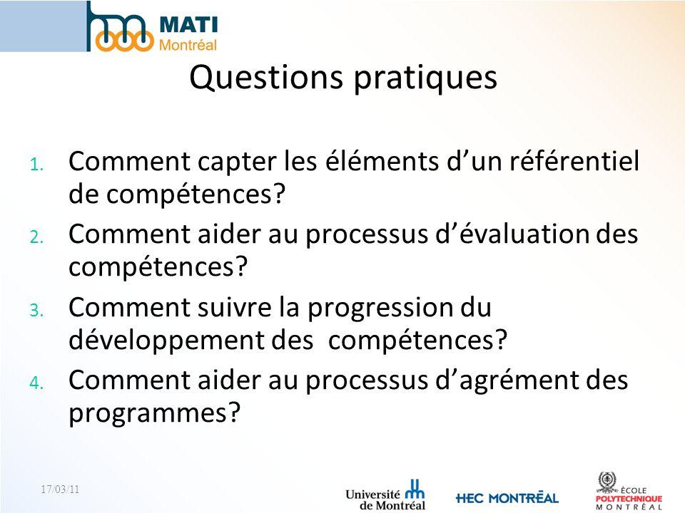 Questions pratiques Comment capter les éléments d'un référentiel de compétences Comment aider au processus d'évaluation des compétences
