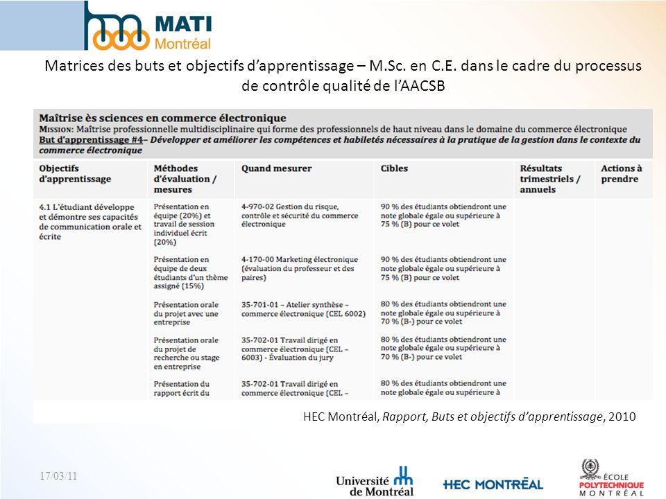 Matrices des buts et objectifs d'apprentissage – M. Sc. en C. E