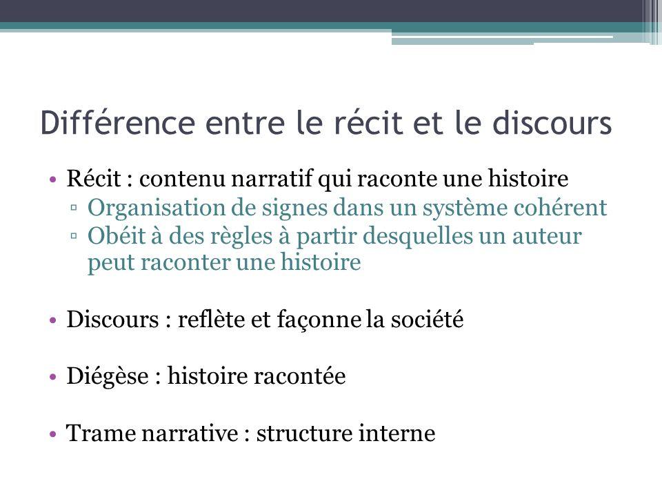 Différence entre le récit et le discours