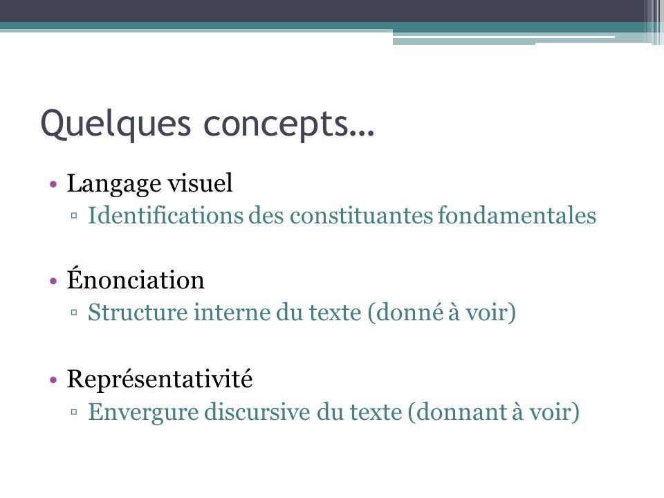 Quelques concepts… Langage visuel Énonciation Représentativité