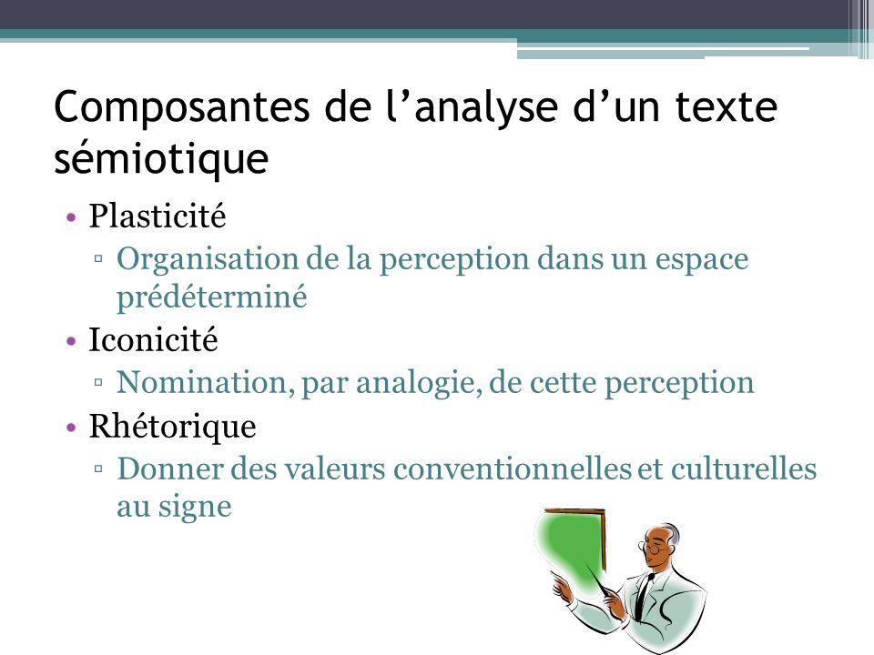 Composantes de l'analyse d'un texte sémiotique