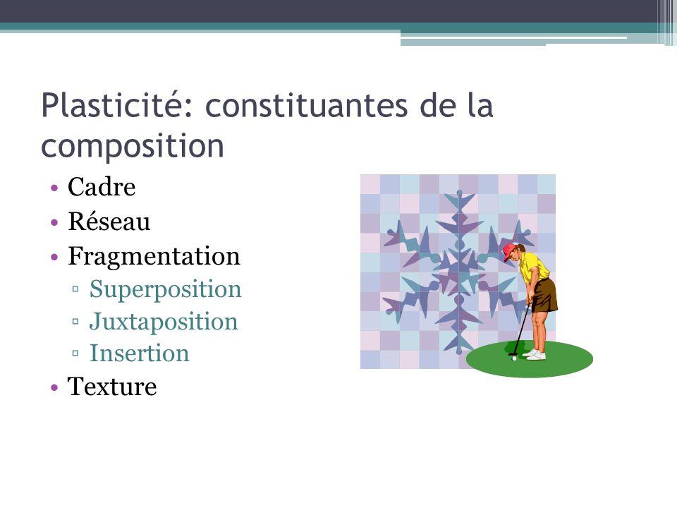 Plasticité: constituantes de la composition