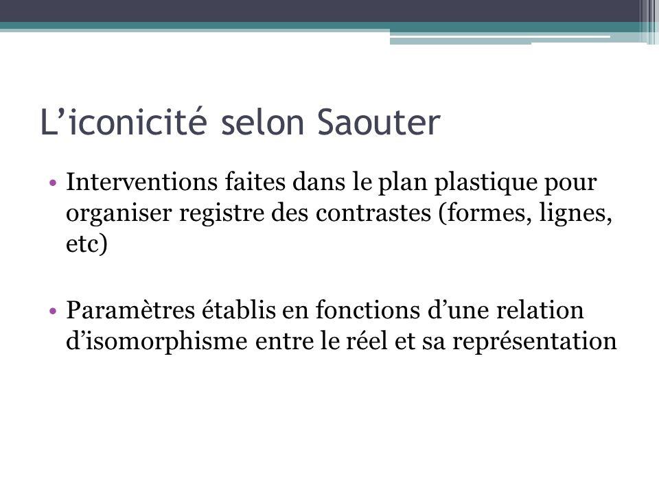 L'iconicité selon Saouter