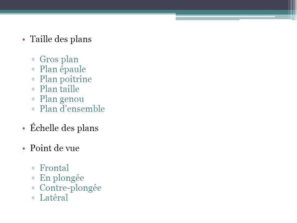 Taille des plans Gros plan. Plan épaule. Plan poitrine. Plan taille. Plan genou. Plan d'ensemble.
